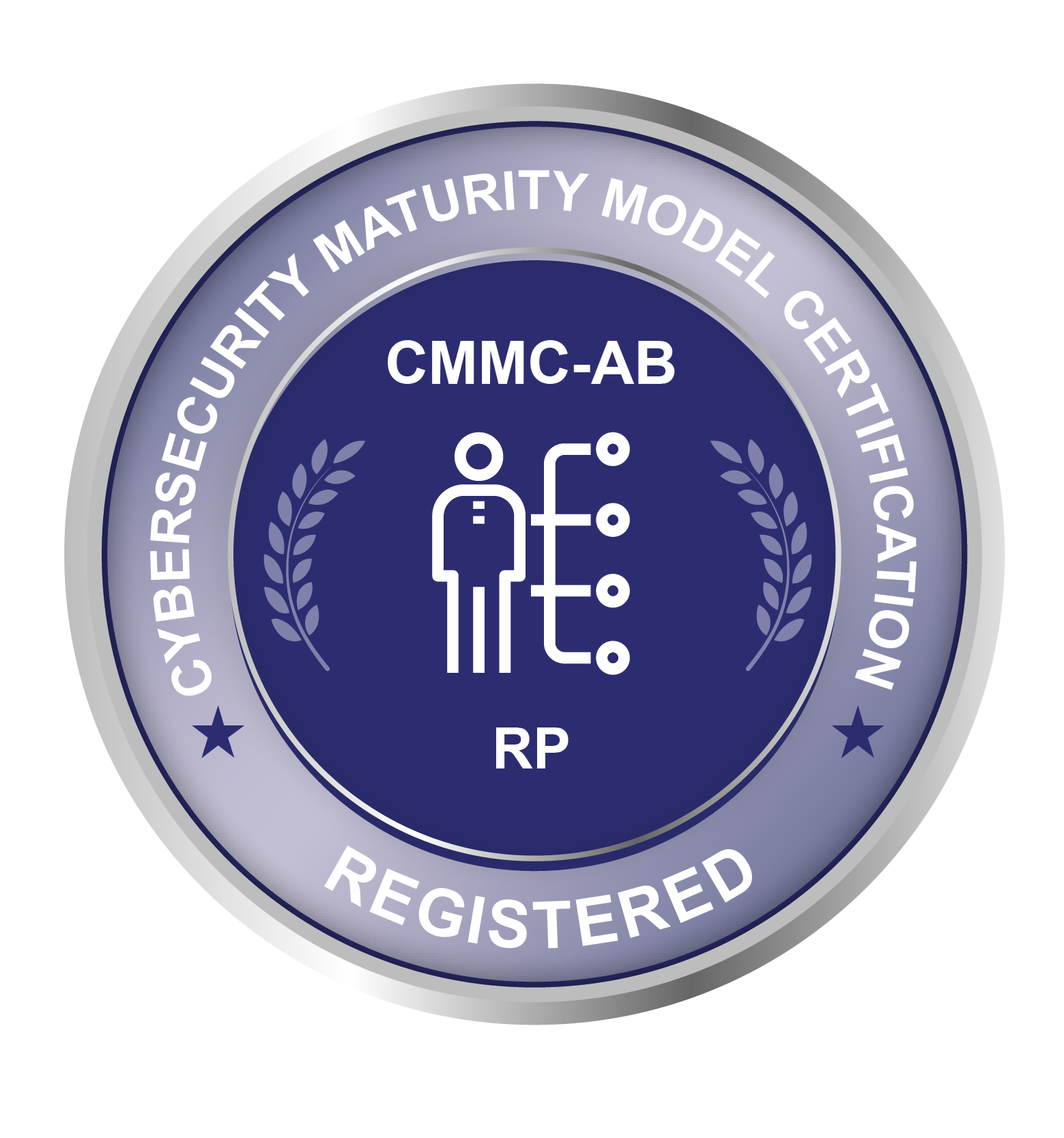 CMMC Registered Practitioners